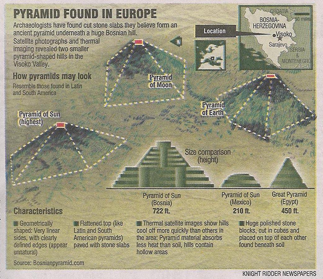 Boszniai piramis