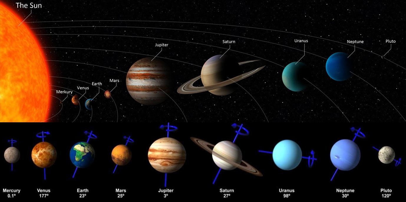 Solar system - Uranus - In pictures