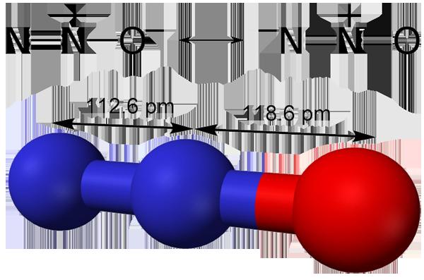 Nitrogén-oxid